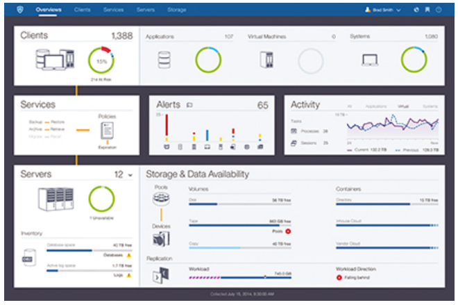IBM Spectrum Protect Operations Center provides an advanced visual dashboard, built-in analytics and integrated workflow automation features to dramatically simplify backup administration.
